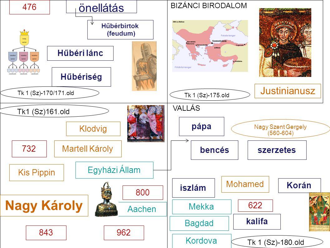 önellátás Hűbérbirtok (feudum) Hűbéri lánc Hűbériség 732 Kis Pippin Martell Károly 800 Klodvig Nagy Károly Aachen Egyházi Állam Justinianusz BIZÁNCI B