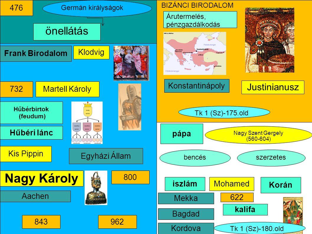 önellátás Hűbériség 732 Kis Pippin Martell Károly 800 Klodvig Nagy Károly Aachen Egyházi Állam Justinianusz BIZÁNCI BIRODALOM pápa kalifa iszlám Mekka