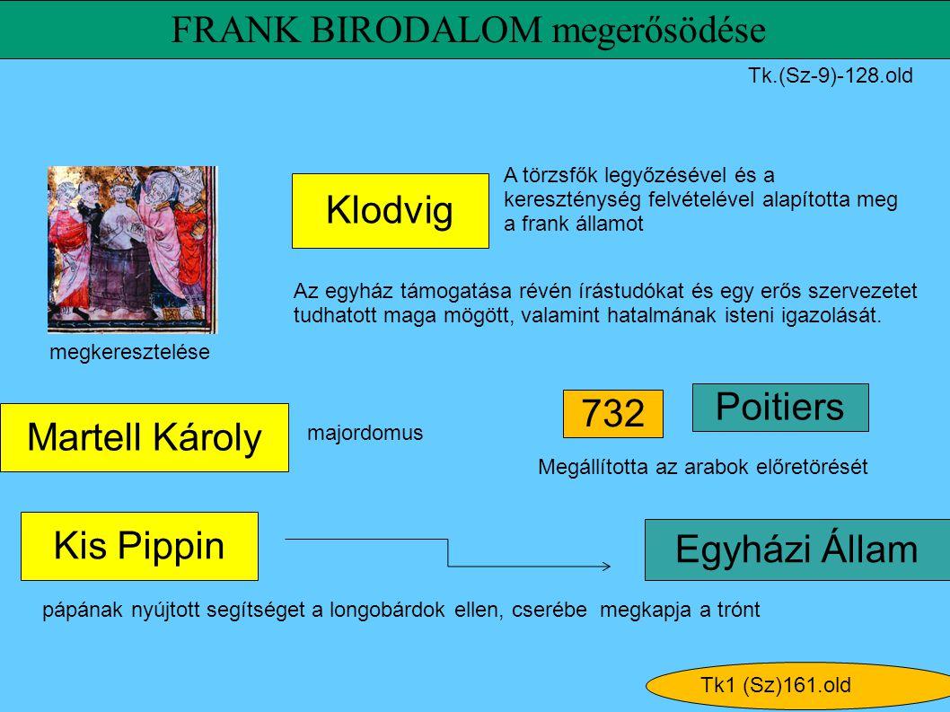 732 FRANK BIRODALOM megerősödése Kis Pippin Martell Károly Klodvig Poitiers Egyházi Állam megkeresztelése A törzsfők legyőzésével és a kereszténység f