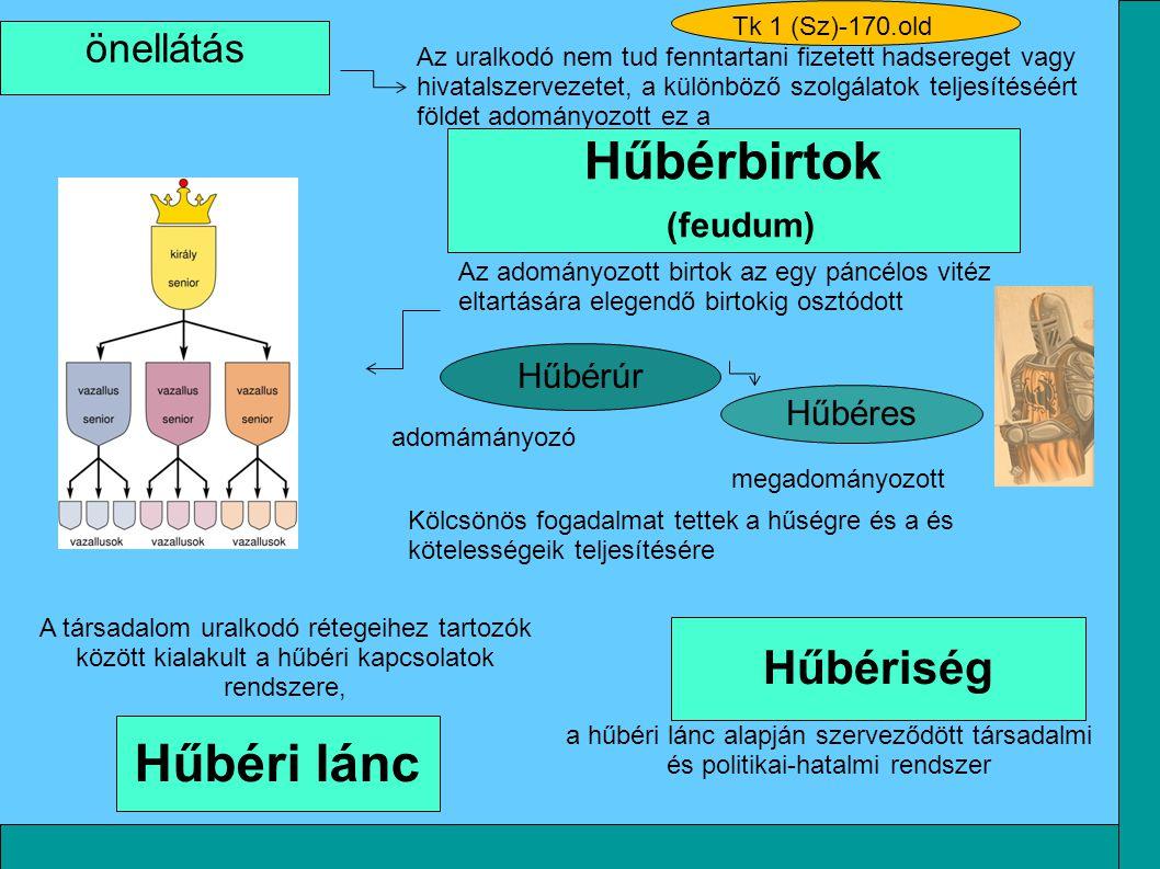 önellátás Hűbérbirtok (feudum) Hűbéri lánc Hűbériség 732 Kis Pippin Martell Károly 800 Klodvig Nagy Károly Aachen Egyházi Állam Justinianusz BIZÁNCI BIRODALOM pápa kalifa szerzetesbencés iszlám Mekka Mohamed 622 Bagdad Korán Nagy Szent Gergely (560-604) Kordova Tk1 (Sz)161.old Tk 1 (Sz)-170/171.old Tk 1 (Sz)-175.old Tk 1 (Sz)-180.old 843962 VALLÁS 476