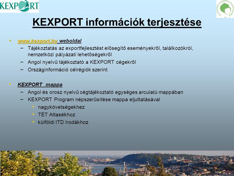 KEXPORT információk terjesztése www.kexport.hu www.kexport.hu weboldal www.kexport.hu – – Tájékoztatás az exportfejlesztést elősegítő eseményekről, ta