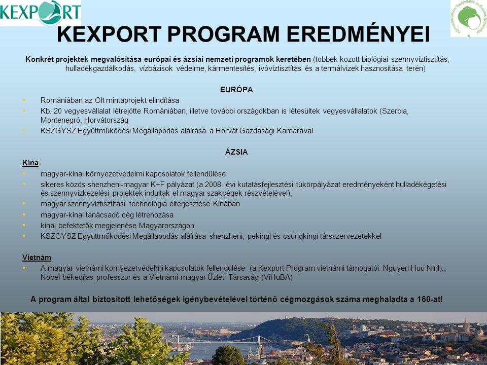 KEXPORT PROGRAM EREDMÉNYEI Konkrét projektek megvalósítása európai és ázsiai nemzeti programok keretében (többek között biológiai szennyvíztisztítás,