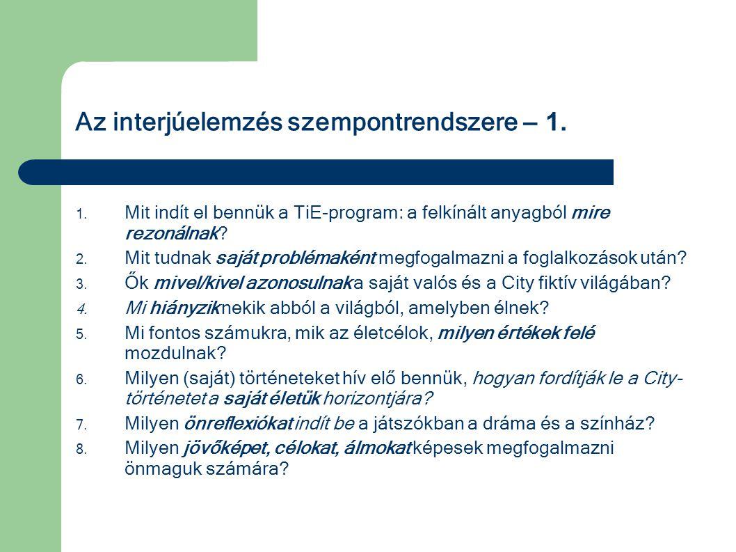 Az interjúelemzés szempontrendszere – 1. 1. Mit indít el bennük a TiE-program: a felkínált anyagból mire rezonálnak? 2. Mit tudnak saját problémaként