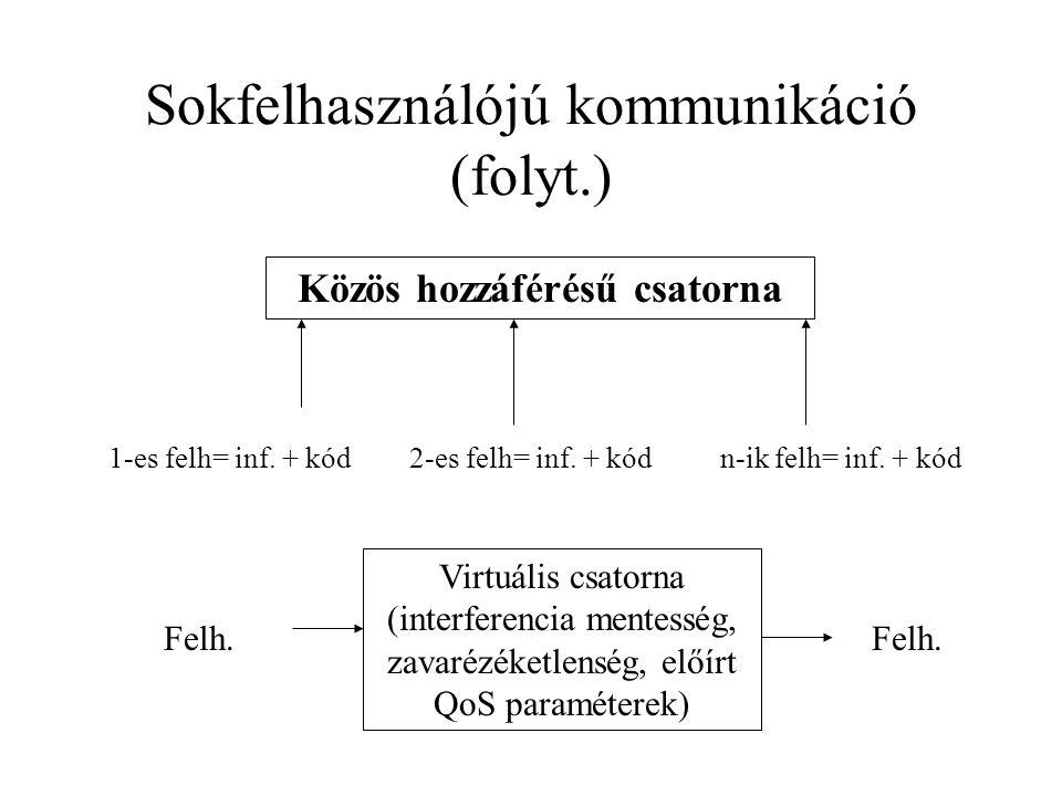 Sokfelhasználójú kommunikáció (folyt.) Közös hozzáférésű csatorna 1-es felh= inf.