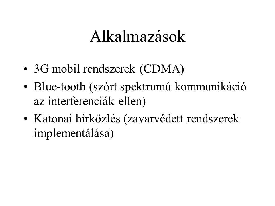 Alkalmazások 3G mobil rendszerek (CDMA) Blue-tooth (szórt spektrumú kommunikáció az interferenciák ellen) Katonai hírközlés (zavarvédett rendszerek implementálása)