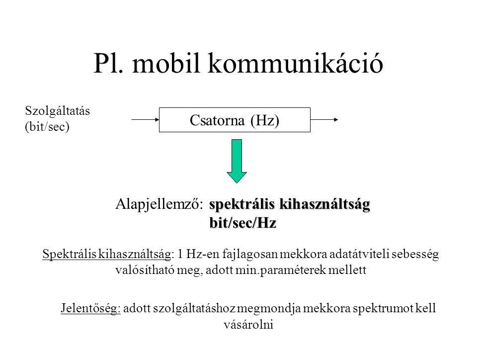 Pl. mobil kommunikáció Csatorna (Hz) Szolgáltatás (bit/sec) spektrális kihasználtság bit/sec/Hz Alapjellemző: spektrális kihasználtság bit/sec/Hz Spek