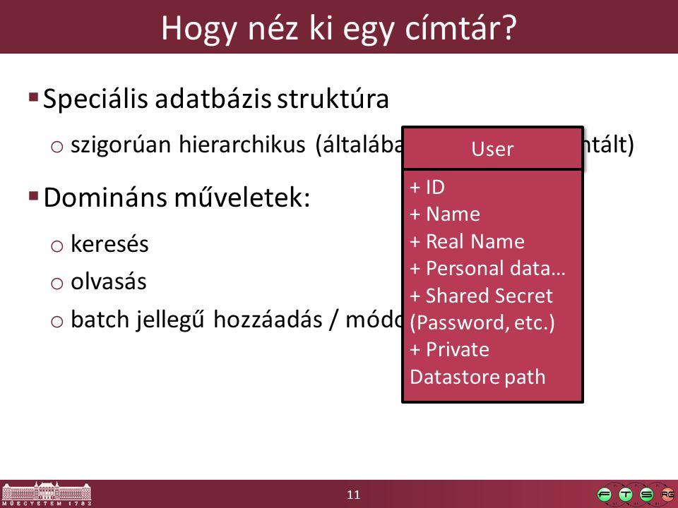11 Hogy néz ki egy címtár?  Speciális adatbázis struktúra o szigorúan hierarchikus (általában objektum-orientált)  Domináns műveletek: o keresés o o