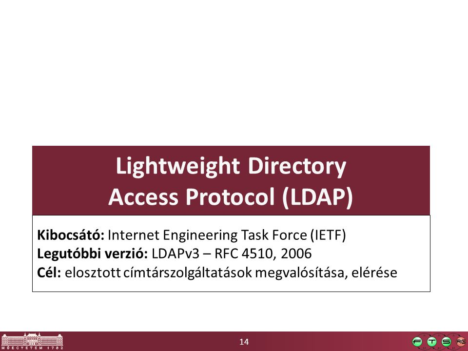 14 Lightweight Directory Access Protocol (LDAP) Kibocsátó: Internet Engineering Task Force (IETF) Legutóbbi verzió: LDAPv3 – RFC 4510, 2006 Cél: elosztott címtárszolgáltatások megvalósítása, elérése