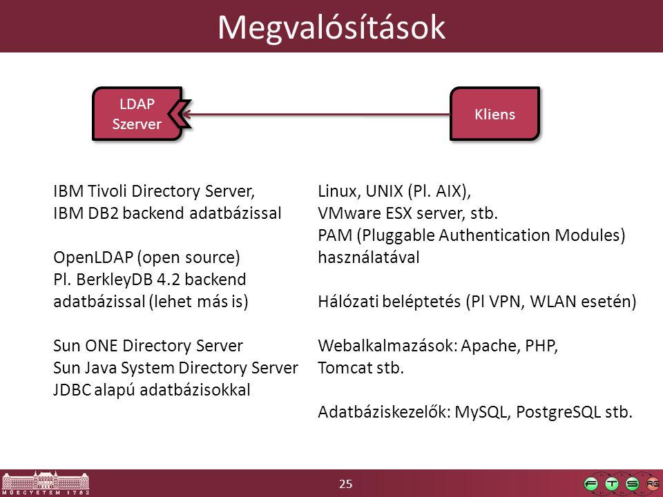 25 Megvalósítások LDAP Szerver LDAP Szerver Kliens IBM Tivoli Directory Server, IBM DB2 backend adatbázissal OpenLDAP (open source) Pl.