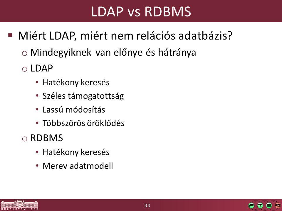 33 LDAP vs RDBMS  Miért LDAP, miért nem relációs adatbázis? o Mindegyiknek van előnye és hátránya o LDAP Hatékony keresés Széles támogatottság Lassú