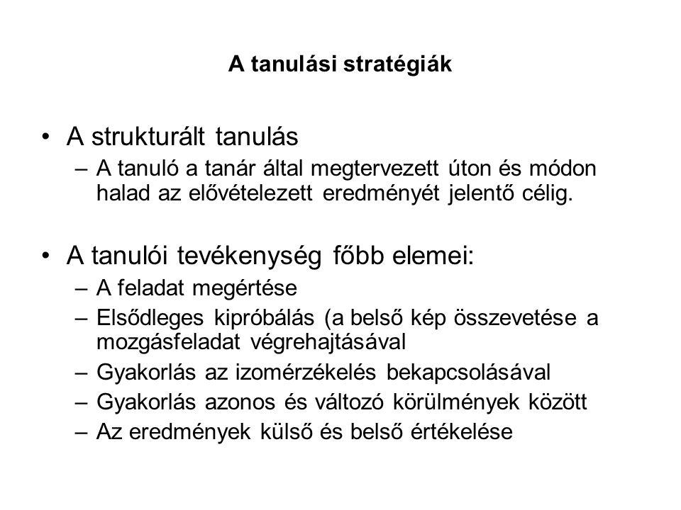 A tanulási stratégiák A strukturált tanulás –A tanuló a tanár által megtervezett úton és módon halad az elővételezett eredményét jelentő célig. A tanu