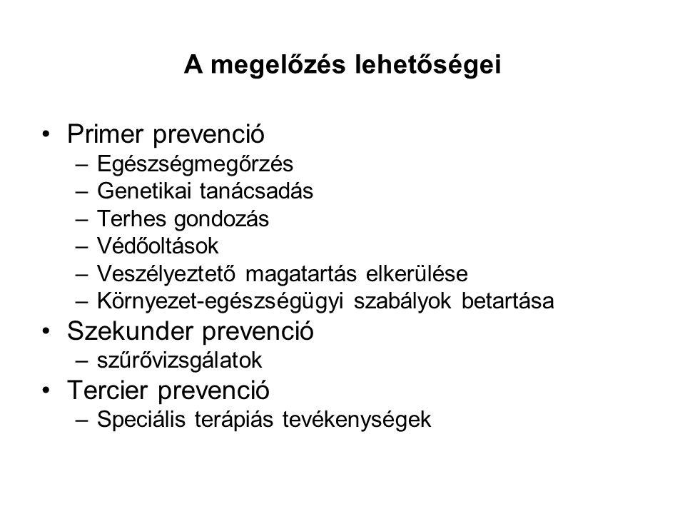 Irodalomjegyzék Ádány R.(2003): A magyar lakosság egészségi állapota az ezredfordulón.