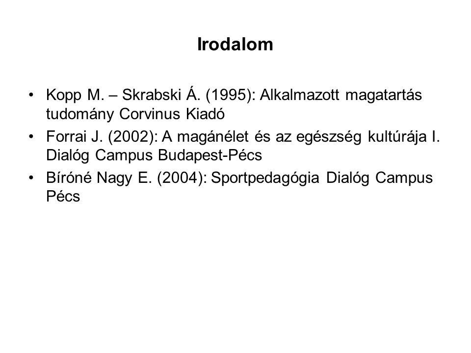 Irodalom Kopp M. – Skrabski Á. (1995): Alkalmazott magatartás tudomány Corvinus Kiadó Forrai J. (2002): A magánélet és az egészség kultúrája I. Dialóg