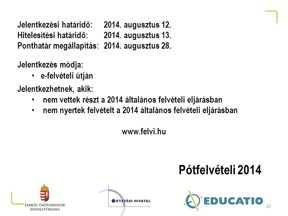 Jelentkezési határidő:2014. augusztus 12. Hitelesítési határidő: 2014. augusztus 13. Ponthatár megállapítás: 2014. augusztus 28. Jelentkezés módja: e-