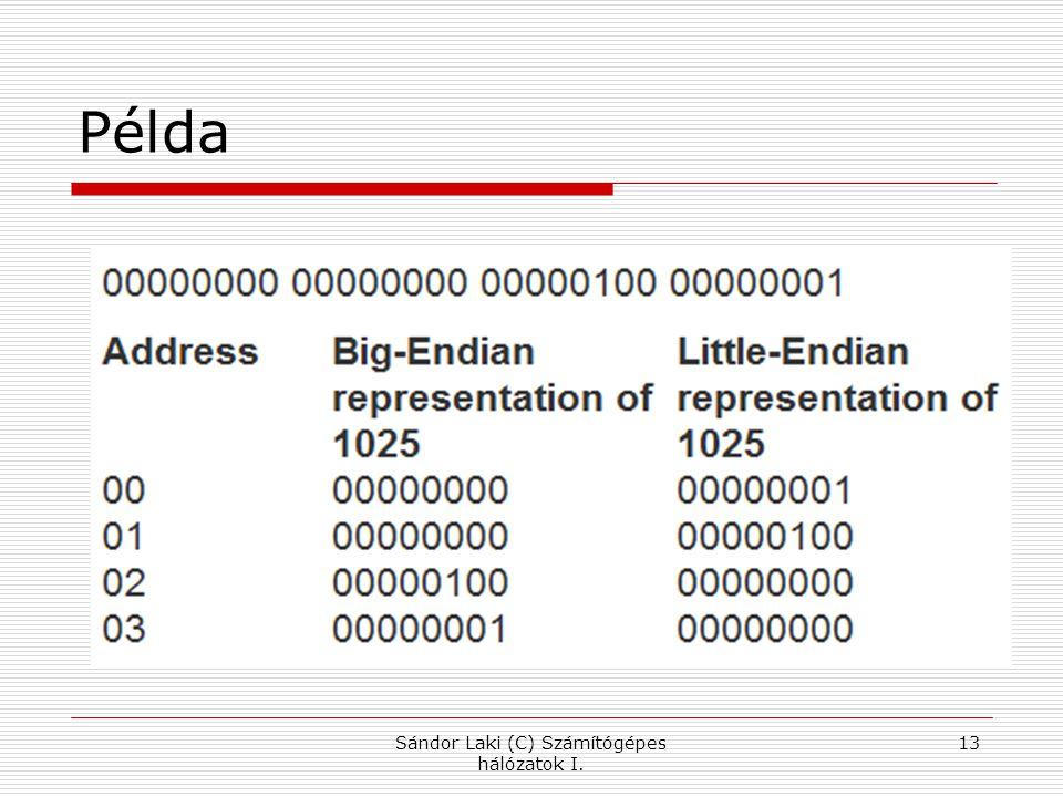 Példa Sándor Laki (C) Számítógépes hálózatok I. 13