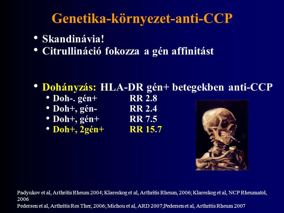 Genetika-környezet-anti-CCP Skandinávia! Citrullináció fokozza a gén affinitást Dohányzás: HLA-DR gén+ betegekben anti-CCP Doh-. gén+RR 2.8 Doh+, gén-