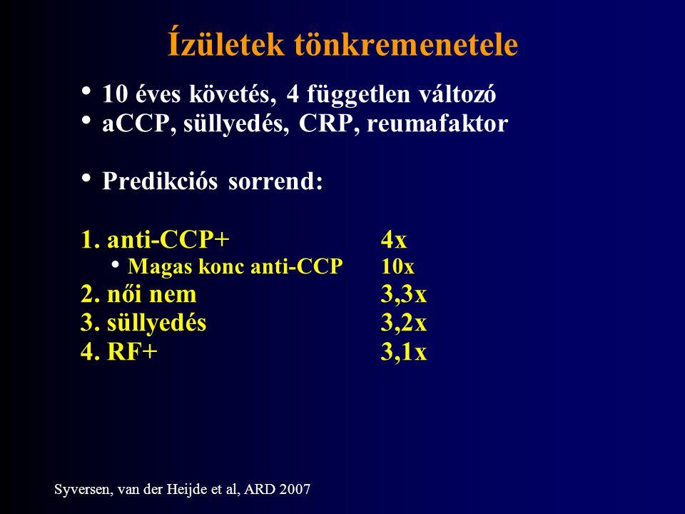 Ízületek tönkremenetele 10 éves követés, 4 független változó aCCP, süllyedés, CRP, reumafaktor Predikciós sorrend: 1. anti-CCP+4x Magas konc anti-CCP1