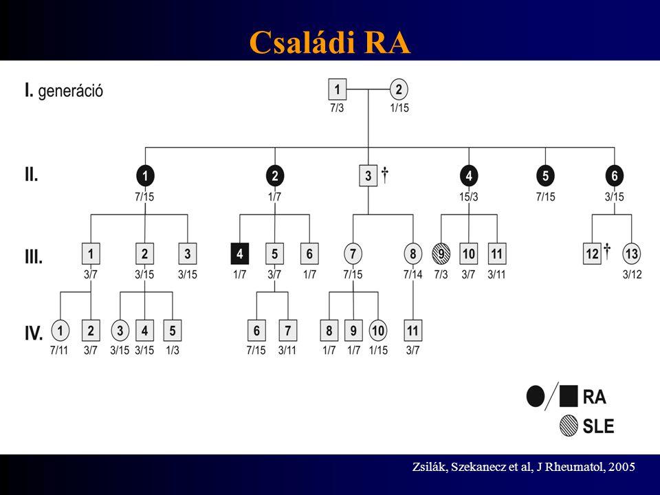 Családi RA Zsilák, Szekanecz et al, J Rheumatol, 2005