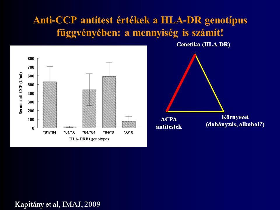 Anti-CCP antitest értékek a HLA-DR genotípus függvényében: a mennyiség is számít! Kapitány et al, IMAJ, 2009 Genetika (HLA-DR) ACPA antitestek Környez