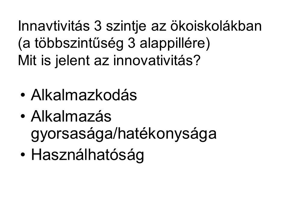 Innavtivitás 3 szintje az ökoiskolákban (a többszintűség 3 alappillére) Mit is jelent az innovativitás? Alkalmazkodás Alkalmazás gyorsasága/hatékonysá