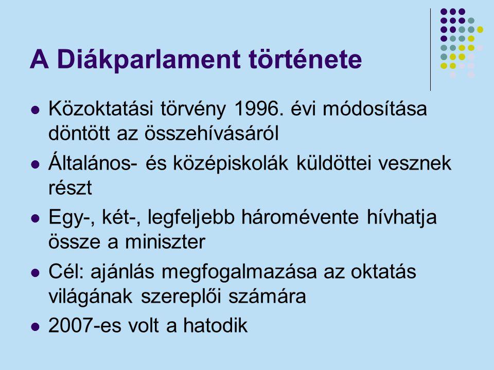 A Diákparlament története Közoktatási törvény 1996. évi módosítása döntött az összehívásáról Általános- és középiskolák küldöttei vesznek részt Egy-,