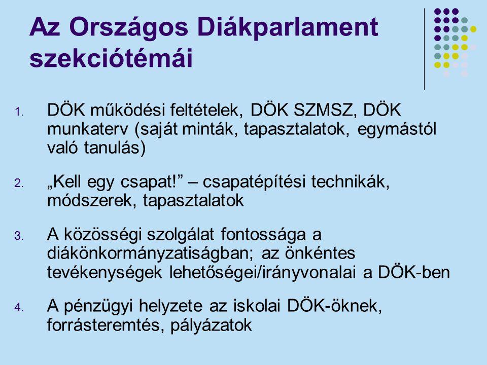 """Az Országos Diákparlament szekciótémái 1. DÖK működési feltételek, DÖK SZMSZ, DÖK munkaterv (saját minták, tapasztalatok, egymástól való tanulás) 2. """""""