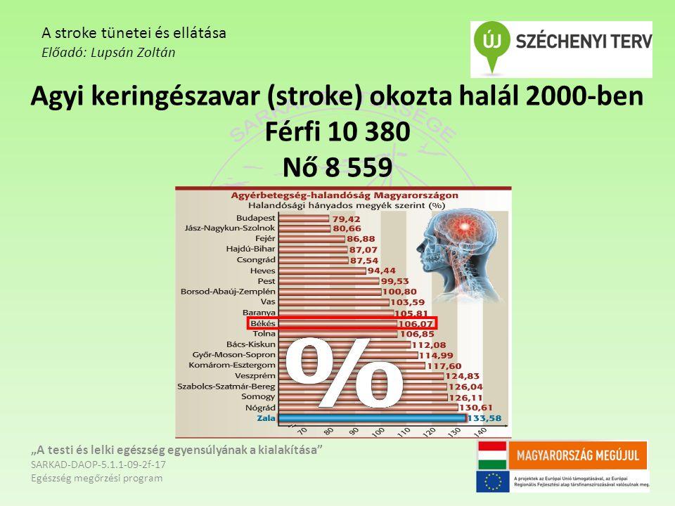 """Agyi keringészavar (stroke) okozta halál 2000-ben Férfi 10 380 Nő 8 559 """"A testi és lelki egészség egyensúlyának a kialakítása SARKAD-DAOP-5.1.1-09-2f-17 Egészség megőrzési program A stroke tünetei és ellátása Előadó: Lupsán Zoltán"""