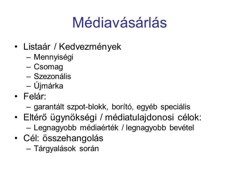 Médiavásárlás Listaár / Kedvezmények –Mennyiségi –Csomag –Szezonális –Újmárka Felár: –garantált szpot-blokk, borító, egyéb speciális Eltérő ügynökségi