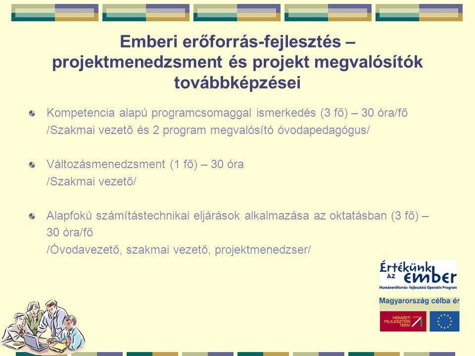Emberi erőforrás-fejlesztés – projektmenedzsment és projekt megvalósítók továbbképzései Kompetencia alapú programcsomaggal ismerkedés (3 fő) – 30 óra/