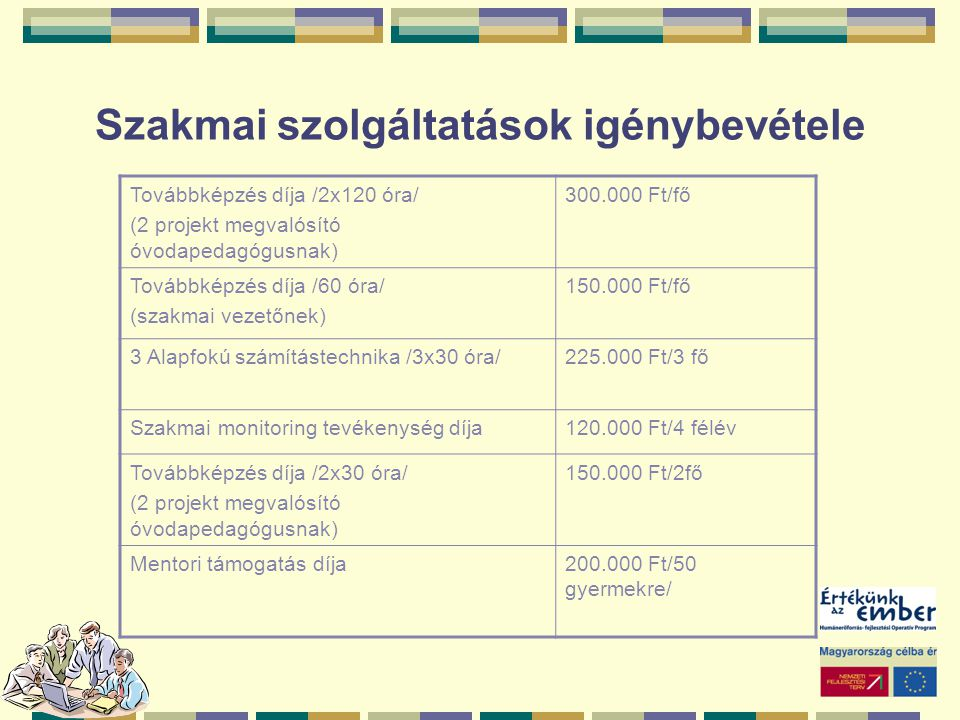 Továbbképzés díja /2x120 óra/ (2 projekt megvalósító óvodapedagógusnak) 300.000 Ft/fő Továbbképzés díja /60 óra/ (szakmai vezetőnek) 150.000 Ft/fő 3 A