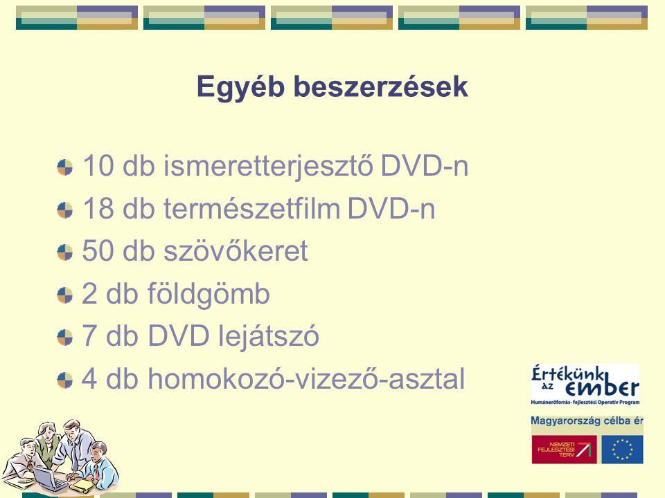 Egyéb beszerzések 10 db ismeretterjesztő DVD-n 18 db természetfilm DVD-n 50 db szövőkeret 2 db földgömb 7 db DVD lejátszó 4 db homokozó-vizező-asztal