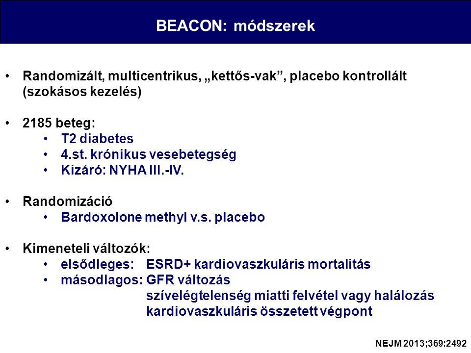 """BEACON: módszerek Randomizált, multicentrikus, """"kettős-vak , placebo kontrollált (szokásos kezelés) 2185 beteg: T2 diabetes 4.st."""