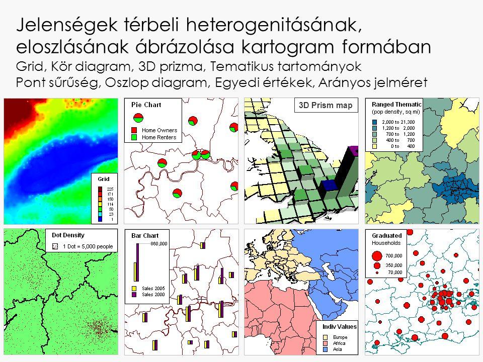 Jelenségek térbeli heterogenitásának, eloszlásának ábrázolása kartogram formában Grid, Kör diagram, 3D prizma, Tematikus tartományok Pont sűrűség, Oszlop diagram, Egyedi értékek, Arányos jelméret 3D Prism map