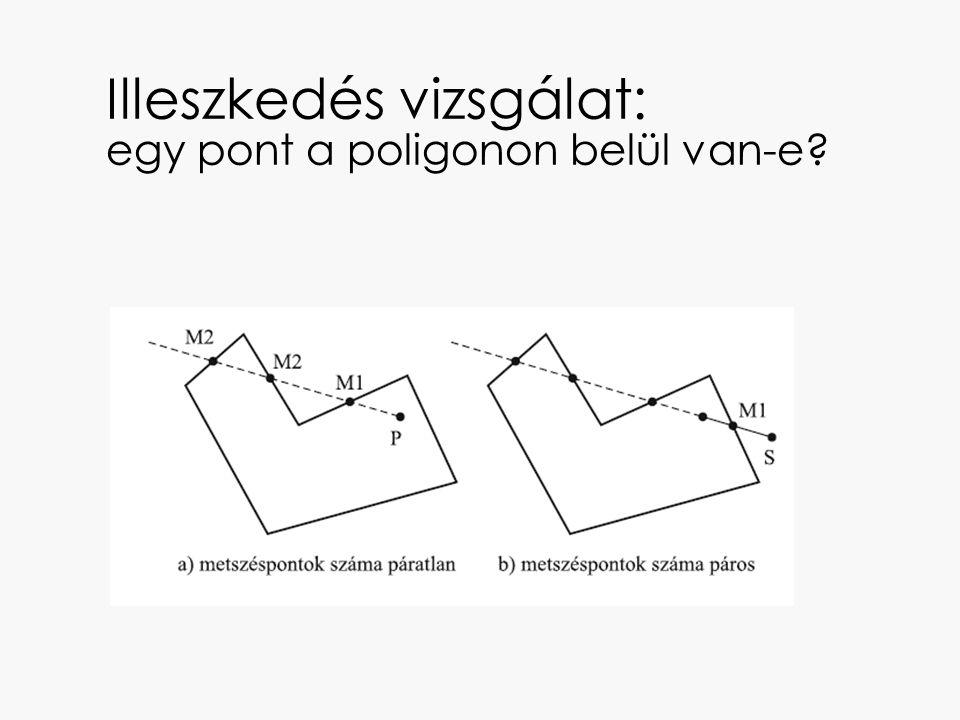 Illeszkedés vizsgálat: egy pont a poligonon belül van-e?