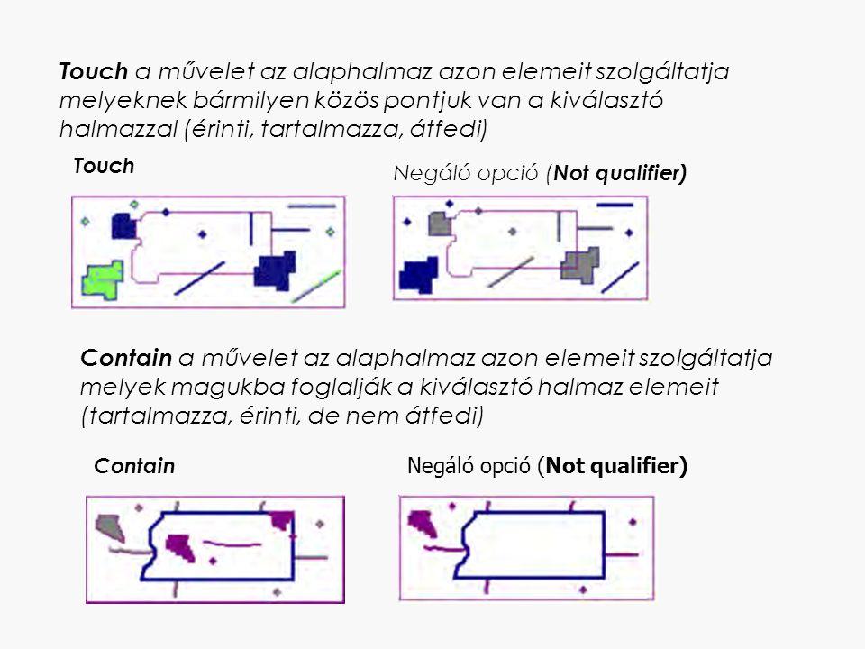 Touch a művelet az alaphalmaz azon elemeit szolgáltatja melyeknek bármilyen közös pontjuk van a kiválasztó halmazzal (érinti, tartalmazza, átfedi) Touch Negáló opció ( Not qualifier) Contain a művelet az alaphalmaz azon elemeit szolgáltatja melyek magukba foglalják a kiválasztó halmaz elemeit (tartalmazza, érinti, de nem átfedi) Negáló opció (Not qualifier) Contain