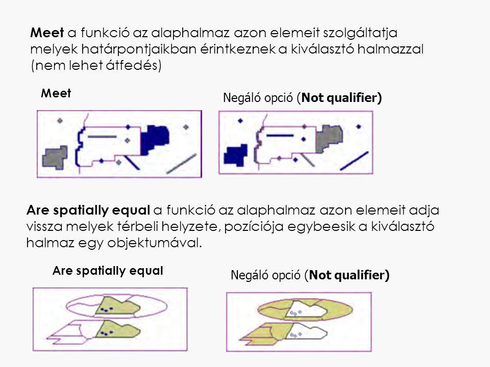 Meet a funkció az alaphalmaz azon elemeit szolgáltatja melyek határpontjaikban érintkeznek a kiválasztó halmazzal (nem lehet átfedés) Meet Negáló opció (Not qualifier) Are spatially equal a funkció az alaphalmaz azon elemeit adja vissza melyek térbeli helyzete, pozíciója egybeesik a kiválasztó halmaz egy objektumával.