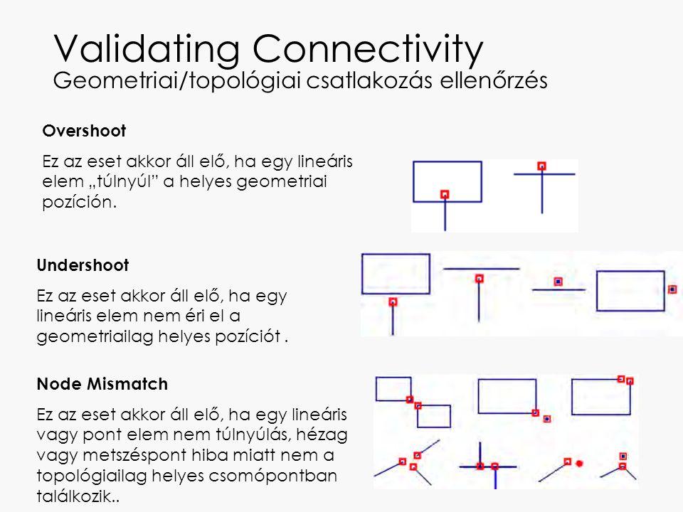 """Validating Connectivity Geometriai/topológiai csatlakozás ellenőrzés Overshoot Ez az eset akkor áll elő, ha egy lineáris elem """"túlnyúl a helyes geometriai pozíción."""