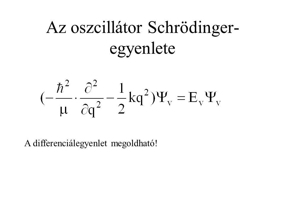 Az oszcillátor Schrödinger- egyenlete A differenciálegyenlet megoldható!