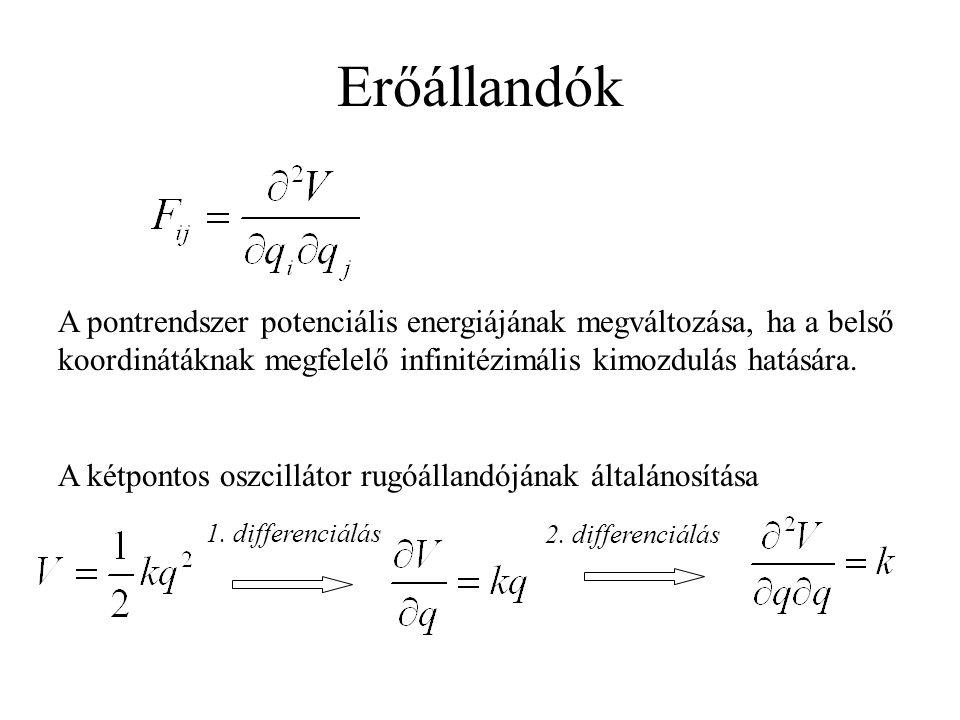 Erőállandók A pontrendszer potenciális energiájának megváltozása, ha a belső koordinátáknak megfelelő infinitézimális kimozdulás hatására. A kétpontos