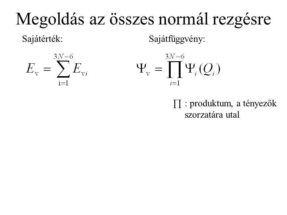 Megoldás az összes normál rezgésre Sajátérték:Sajátfüggvény: : produktum, a tényezők szorzatára utal
