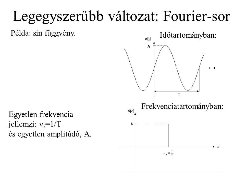 Legegyszerűbb változat: Fourier-sor Példa: sin függvény. Egyetlen frekvencia jellemzi: o =1/T és egyetlen amplitúdó, A. Időtartományban: Frekvenciatar