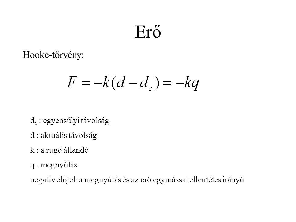 Erő Hooke-törvény: d e : egyensúlyi távolság d : aktuális távolság k : a rugó állandó q : megnyúlás negatív előjel: a megnyúlás és az erő egymással el