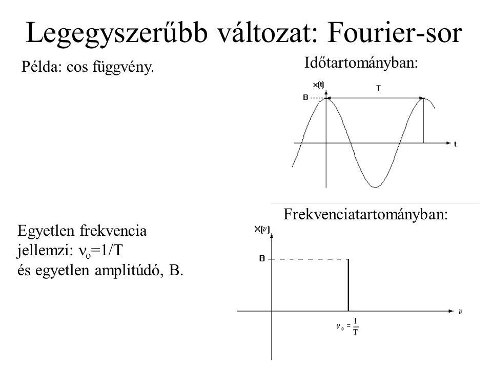 Legegyszerűbb változat: Fourier-sor Példa: cos függvény. Egyetlen frekvencia jellemzi: o =1/T és egyetlen amplitúdó, B. Időtartományban: Frekvenciatar