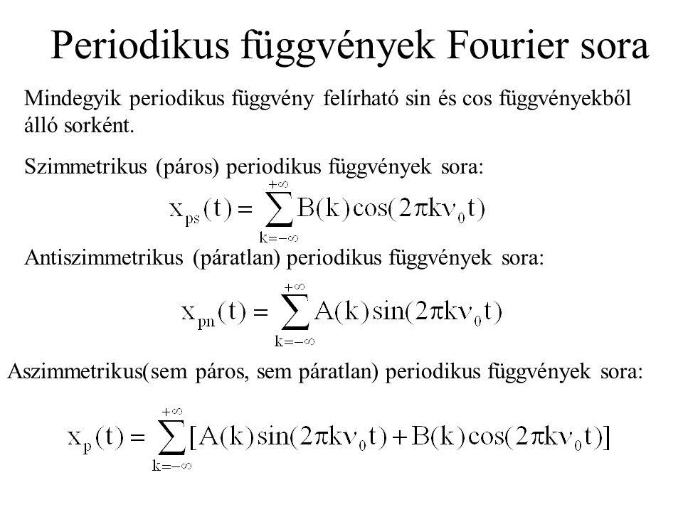 Periodikus függvények Fourier sora Mindegyik periodikus függvény felírható sin és cos függvényekből álló sorként. Szimmetrikus (páros) periodikus függ