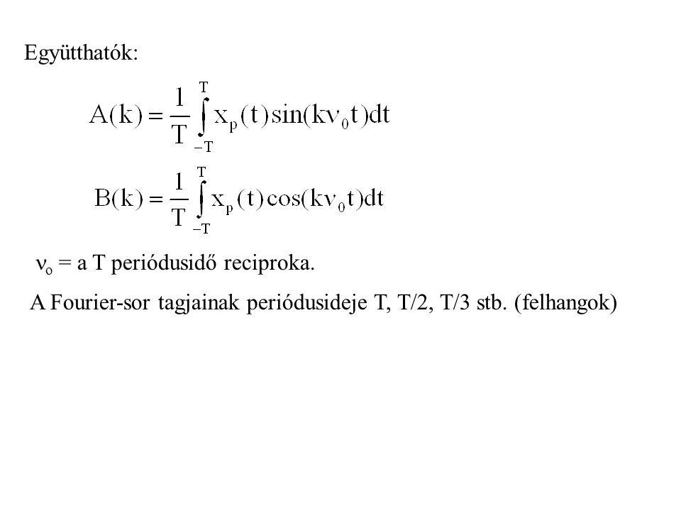 Együtthatók: o = a T periódusidő reciproka. A Fourier-sor tagjainak periódusideje T, T/2, T/3 stb. (felhangok)