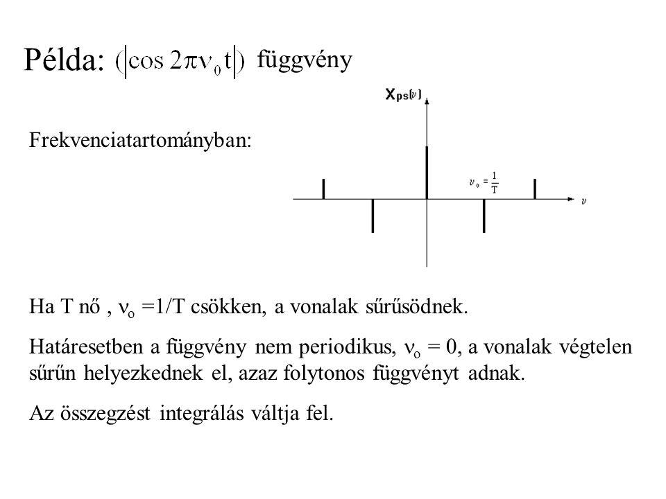 Példa: függvény Frekvenciatartományban: Ha T nő, o =1/T csökken, a vonalak sűrűsödnek. Határesetben a függvény nem periodikus, o = 0, a vonalak végtel