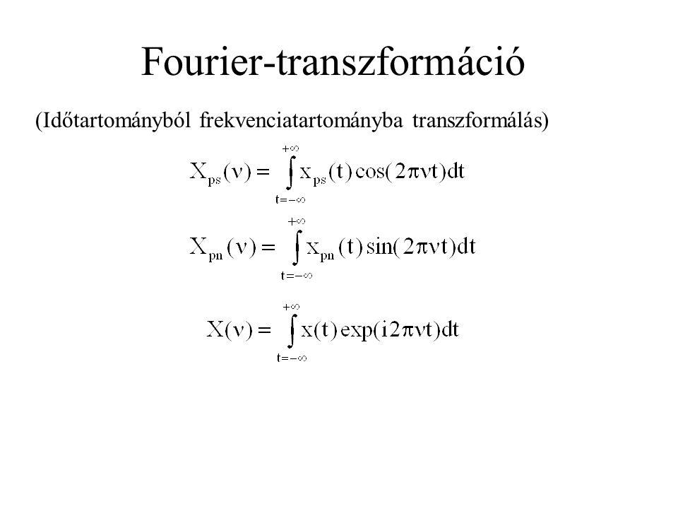 Fourier-transzformáció (Időtartományból frekvenciatartományba transzformálás)