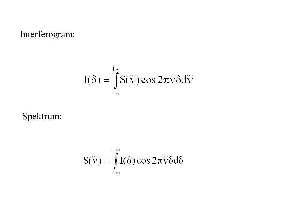 Interferogram: Spektrum: