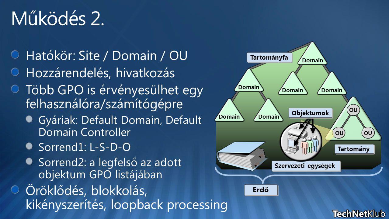 Domain OU Tartományfa Tartomány Erdő Szervezeti egységek Objektumok