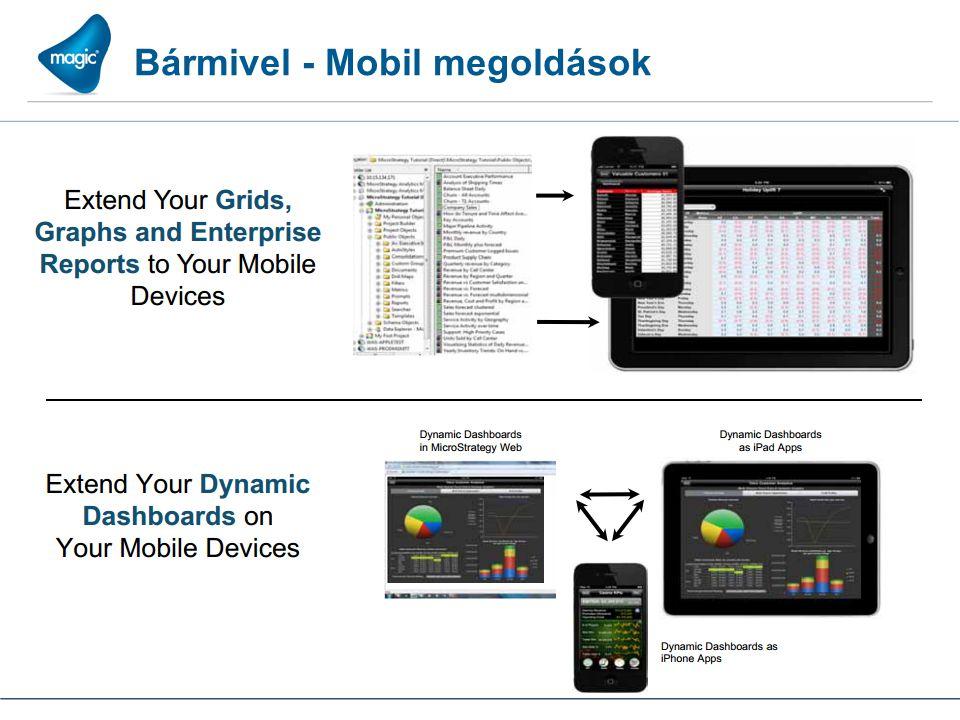 Bármivel - Mobil megoldások